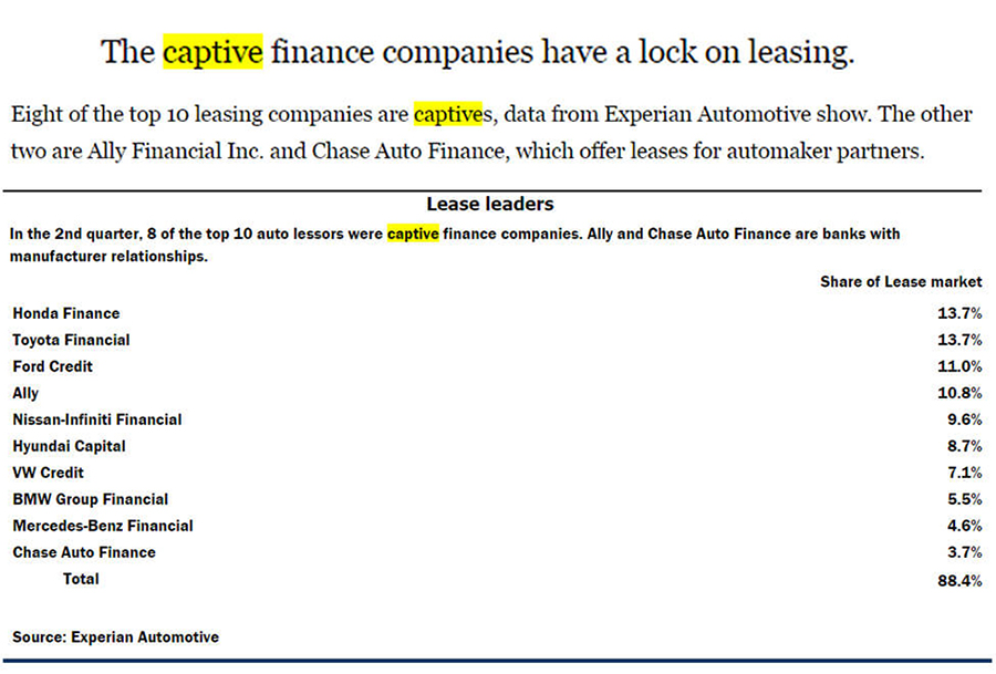 2016-10-18-19_23_36-in-the-battle-for-lease-business-captives-are-kings-copy